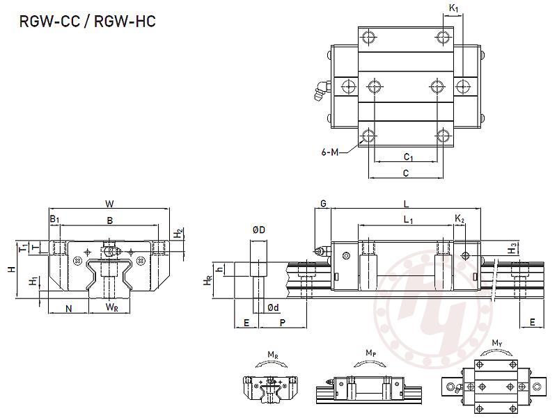 RGW35CC
